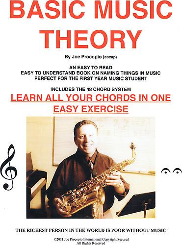 Basic Music Theory