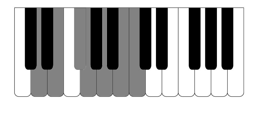 D Major Piano
