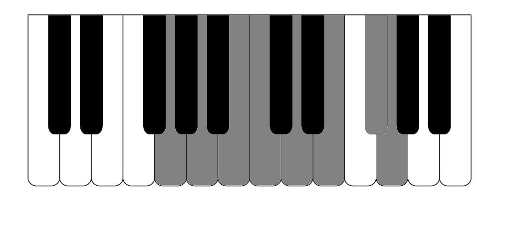 G Major Piano