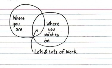 where-lots-of-work